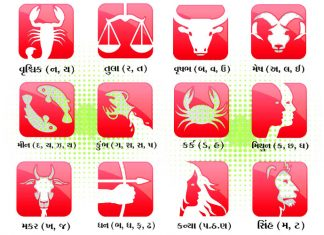 astrology-prediction/daily-astrological-prediction-in-gujarati-for-8-June, 2018
